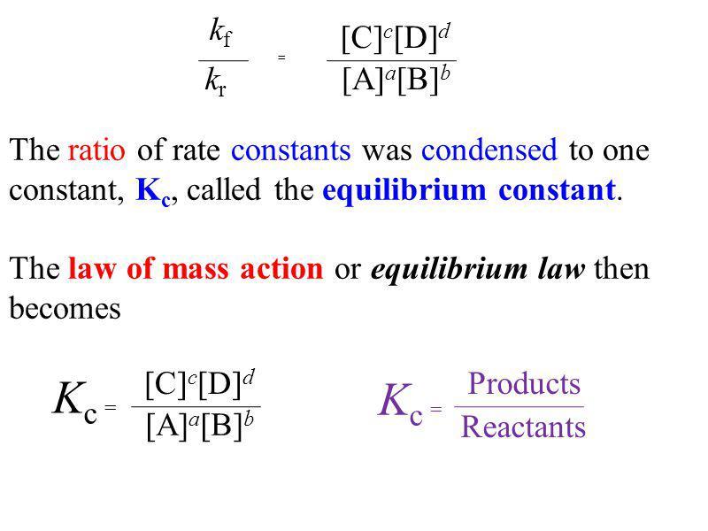 Kc Kc kf kr [A]a[B]b [C]c[D]d